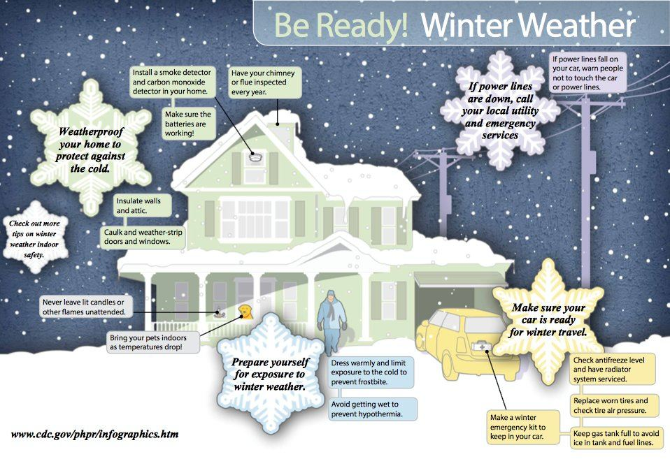 CDC Winter Weather Prep
