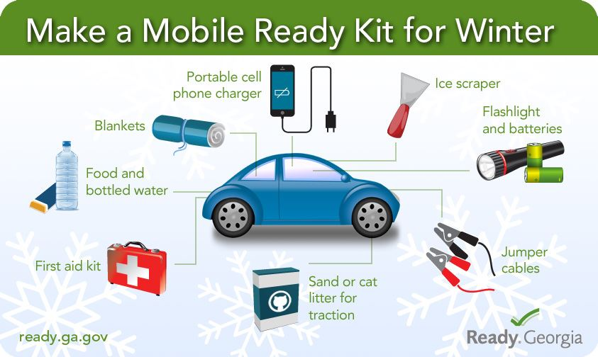 Ready GA Mobile-Ready-Kit